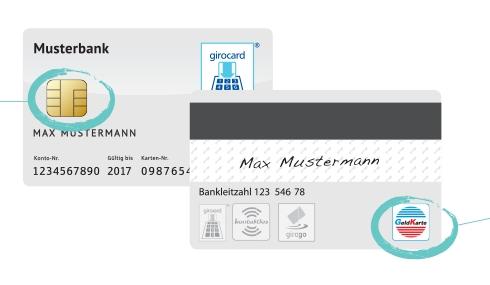 Der Geldkarten Check