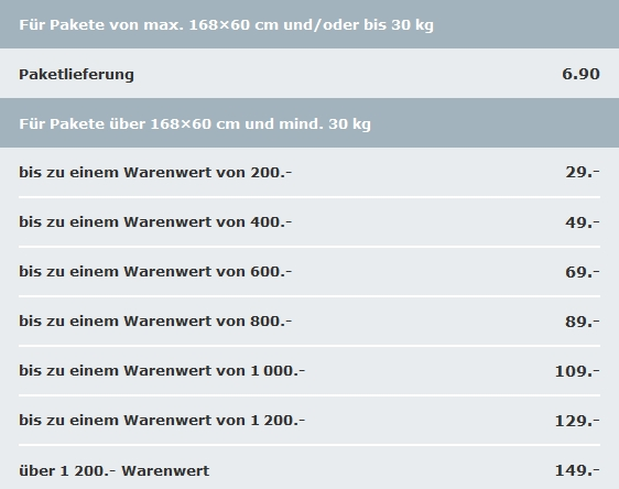 Versandkosten Bei Ikea Fur Pakete Spedition Im Uberblick